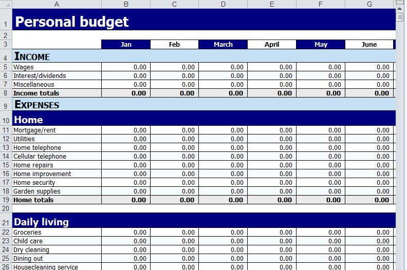 Personal Finance Spreadsheet Personal Financial Planning And Analysis