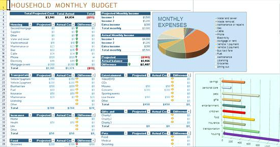 Personal Finance Excel Template Personal Financial Planning And