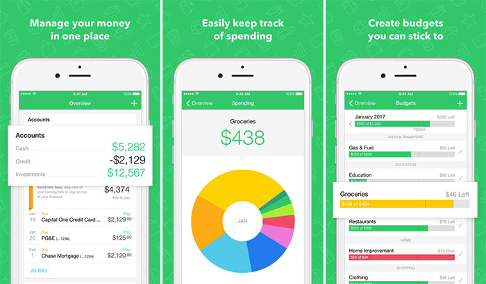 Best personal finance app | Personal Financial Planning and