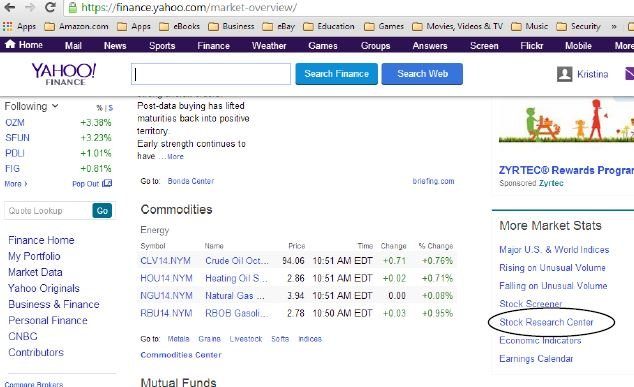 At Yahoo Finance You Get Free Stock Quotes Up To Date News Portfolio Management Resources International Market Data