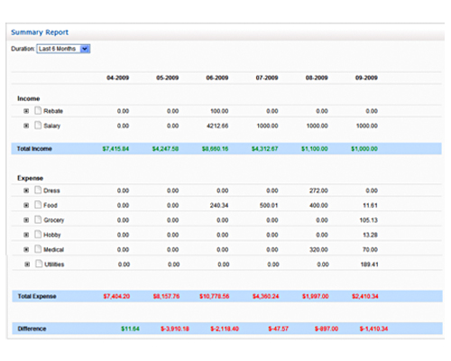 personal finance planner template personal financial planning and